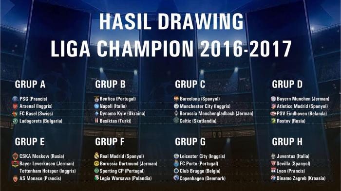 Hasil Undian serta Jadwal Liga Champion 2016-2017